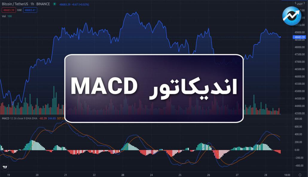 مکدی MACD
